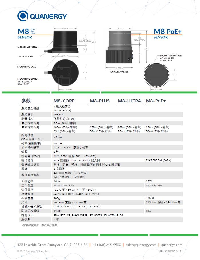 SUFFICE  激光雷达 M8 手册-2.png